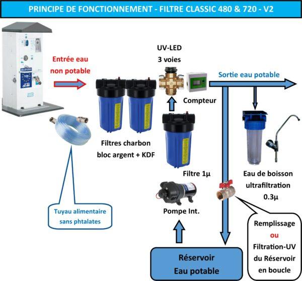 Filtre-eau-potable-classic-480-720