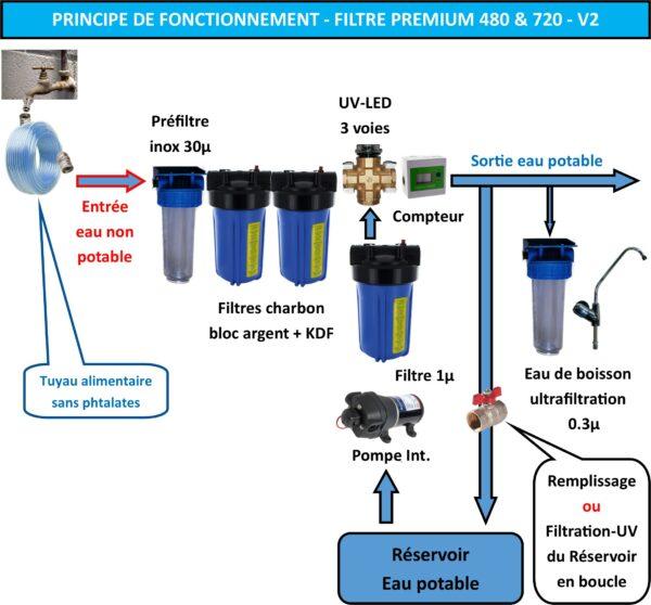 Filtre-eau-potable-premium-480-720