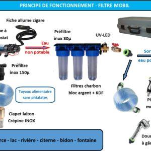 Filtre Eau-Potable Mobil