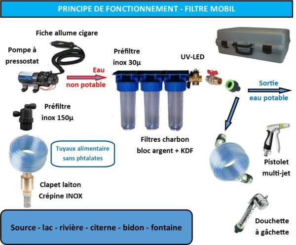 filtre-eau-potable-mobil