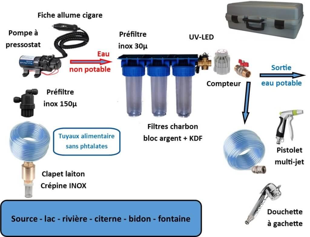 Filtre eau potable mobil