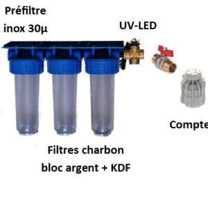Filtre eau potable Tiny House
