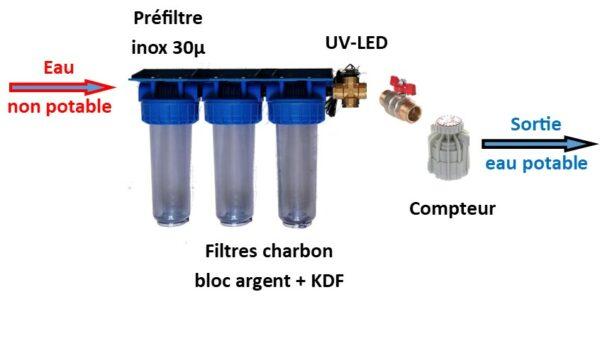 filtre-eau-potable-tiny-house